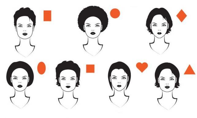 Miről árulkodhat az arcod másoknak? - PROAKTIVdirekt Életmód magazin és  hírek